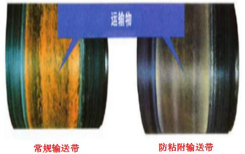 anti-sticking conveyor belt 2.png
